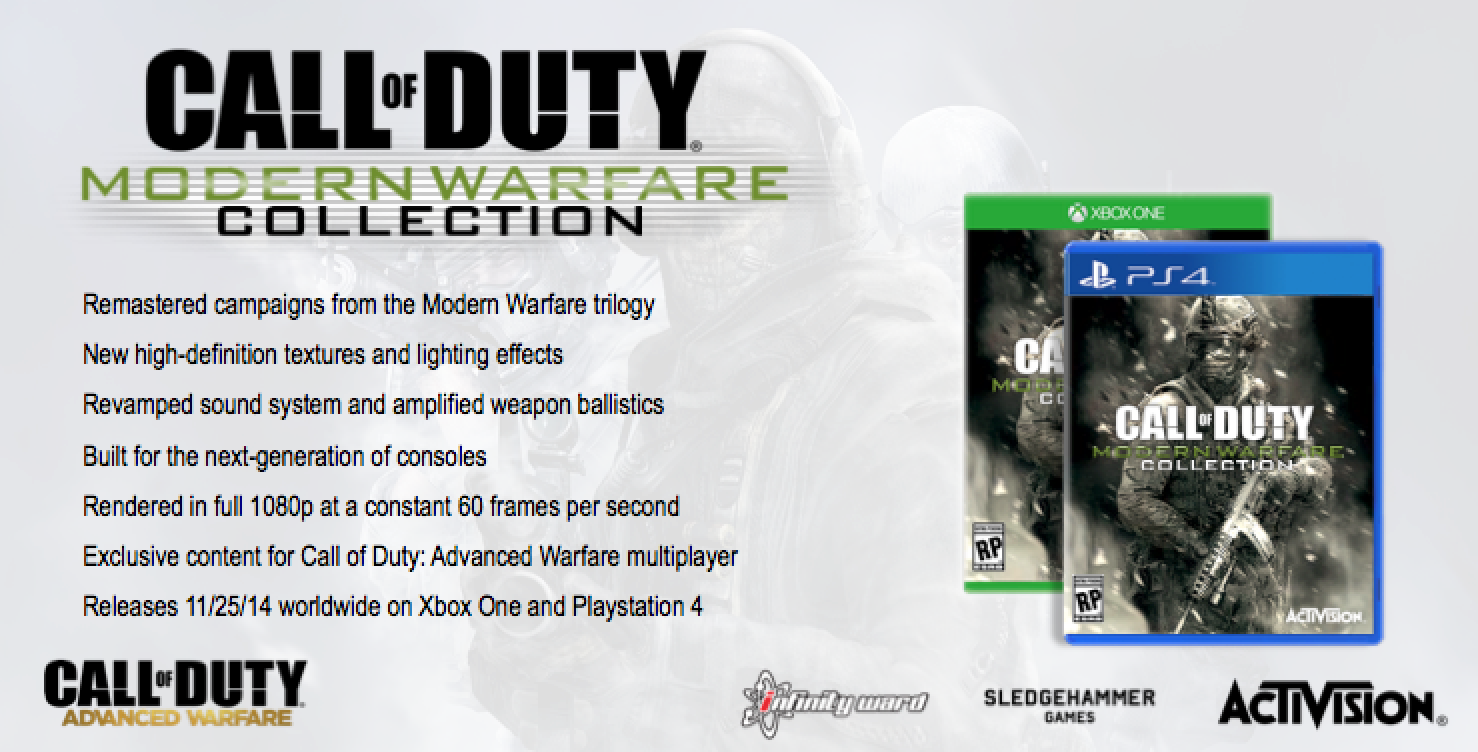Posibles caratulas de Call of Duty: Modern Warfare Collection