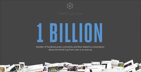 la-copa-mundial-es-el-tema-mas-hablado-en-facebook-1