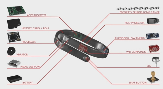 cicret-bracelet-pulsera-wearable