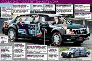 Detalles del Cadillac One