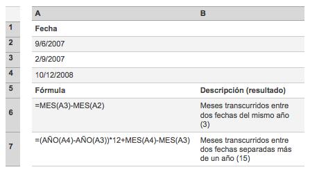 Calcular la diferencia entre dos fechas con Excel