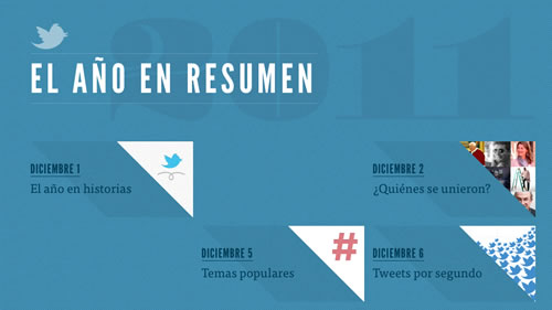 Resumen del 2011 en Twitter