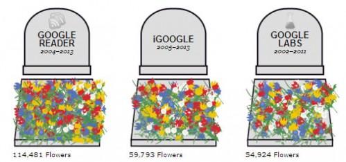Cementerio de Servicios Google