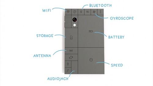 PhoneBlock Teléfono Modular