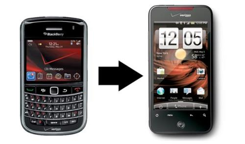 BlackBerry Android 2
