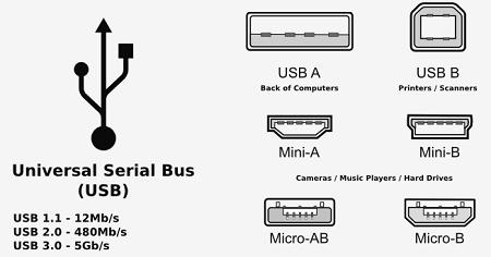 los-nuevos-puertos-usb-seran-reversibles-1