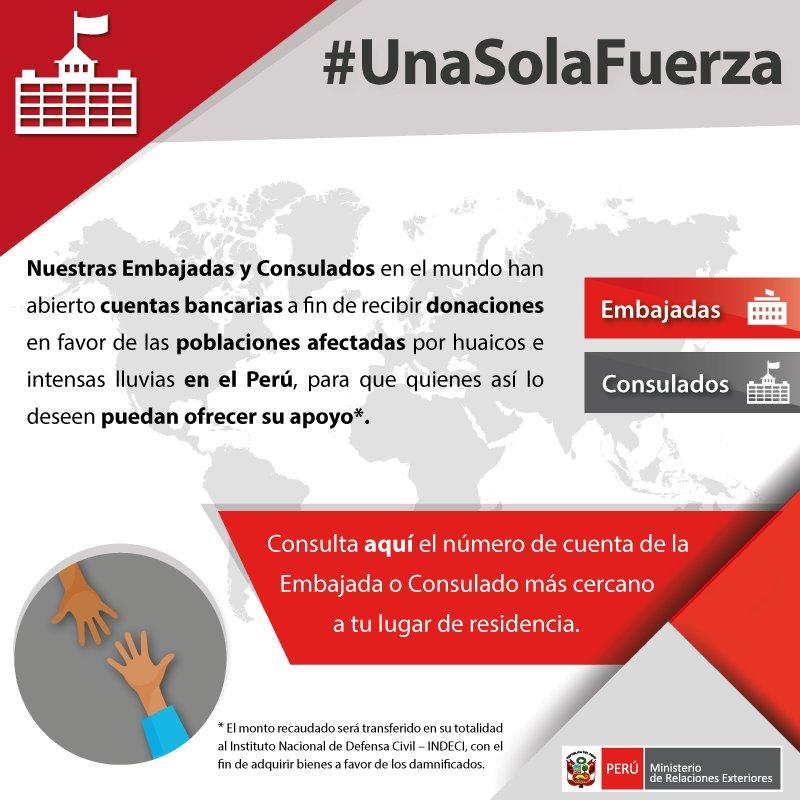 Ayuda a Perú